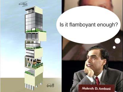 Mukesh Ambani Question