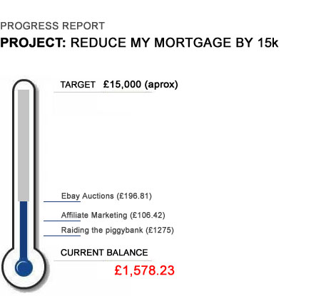 Reduce My Mortgage Graph