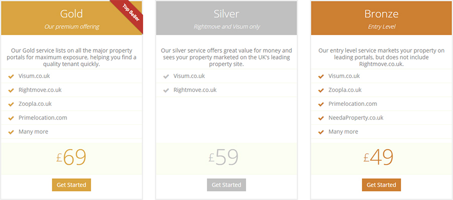 Visum Lettings Pricing